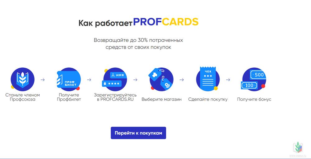 профкардс 3